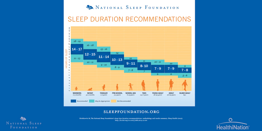 Tips for starting your healthy sleep habits