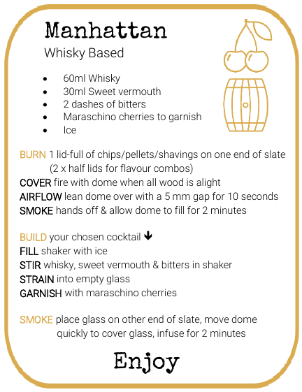 Manhattan Smoked Cocktail Recipe by And Molotov