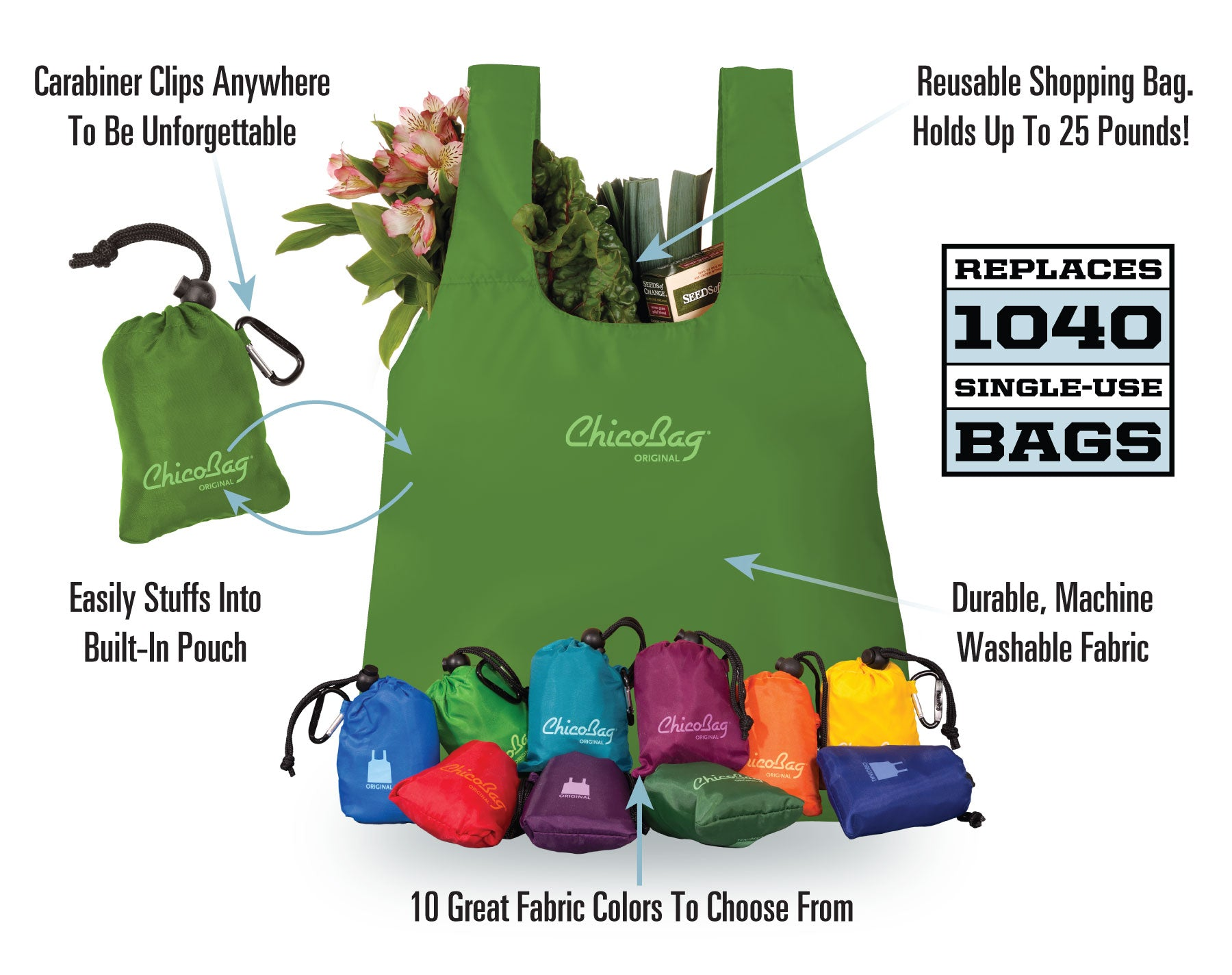 Highlights and selling features of the ChicoBag original shopping tote. The original tote replaces 1040 single-use bags.