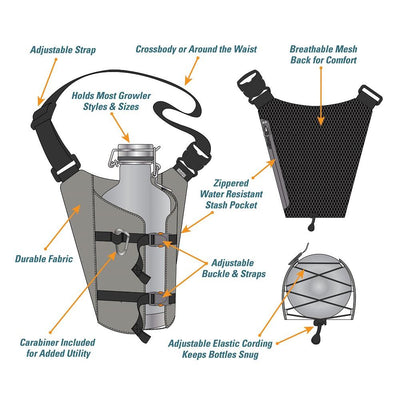 Features and Selling Points of a ChicoBag Deluxe Bottle Sling Hands Free Reusable Cross Body Adjustable Bottle Holder with a zippered pouch