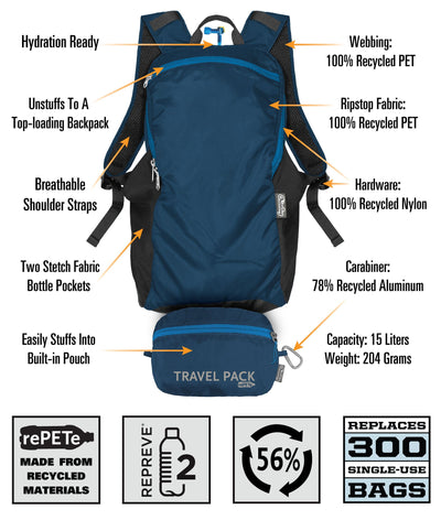 Features and Selling Points of a ChicoBag Travel Pack rePETe washable reusable backpack made from recycled plastic bottles and ripstop fabric.