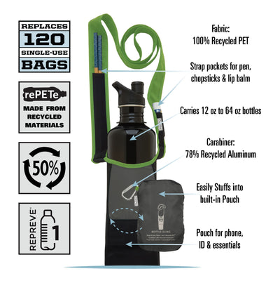 Features and Selling Points of a ChicoBag Bottle Sling rePEte Hands Free Reusable Cross Body Bottle Holder made from recycled materials and plastic bottles.