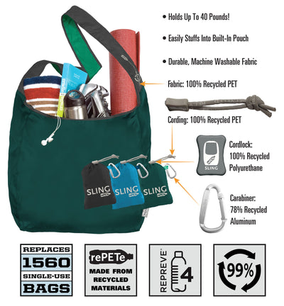 Features and Selling Points of a ChicoBag Sling rePEte Hands Free Reusable Cross Body Tote made from recycled materials and plastic bottles.
