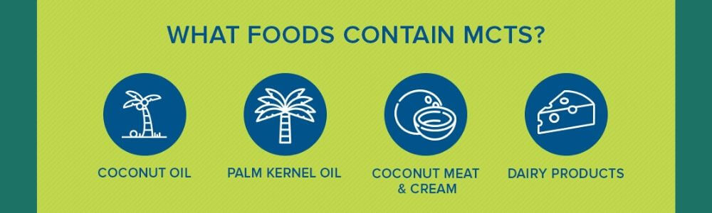 what foods contain mct oil ?