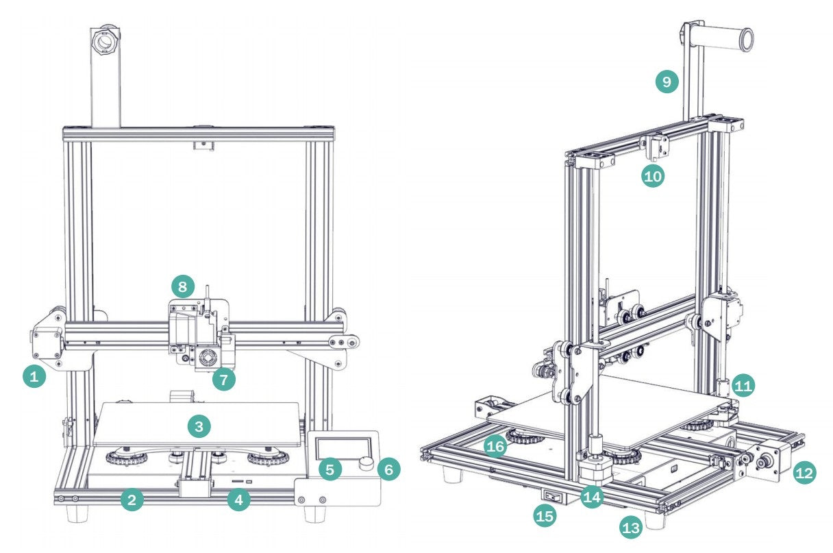 3D Printer Parts Drawing of Sovol3D SV01. The main components of a 3D printer are detailed on the diagram.