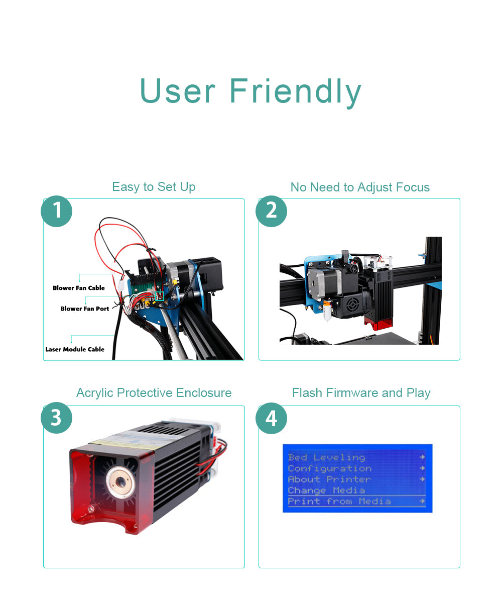How to install/set up 40w laser engrave head on 3d printer
