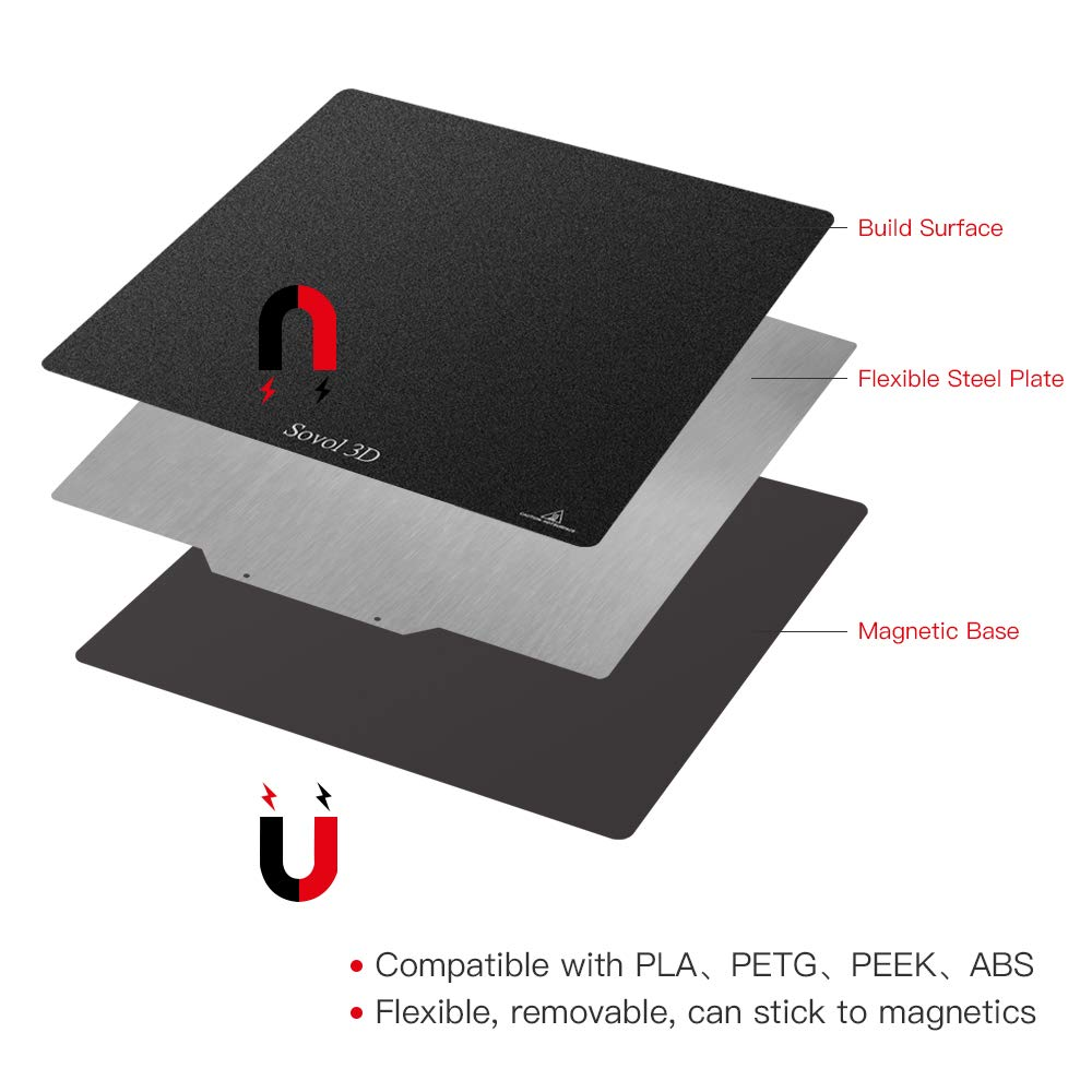 Ultimate Upgrade Pack for SV01: Flexi Plate+Touchscreen+Silentboard