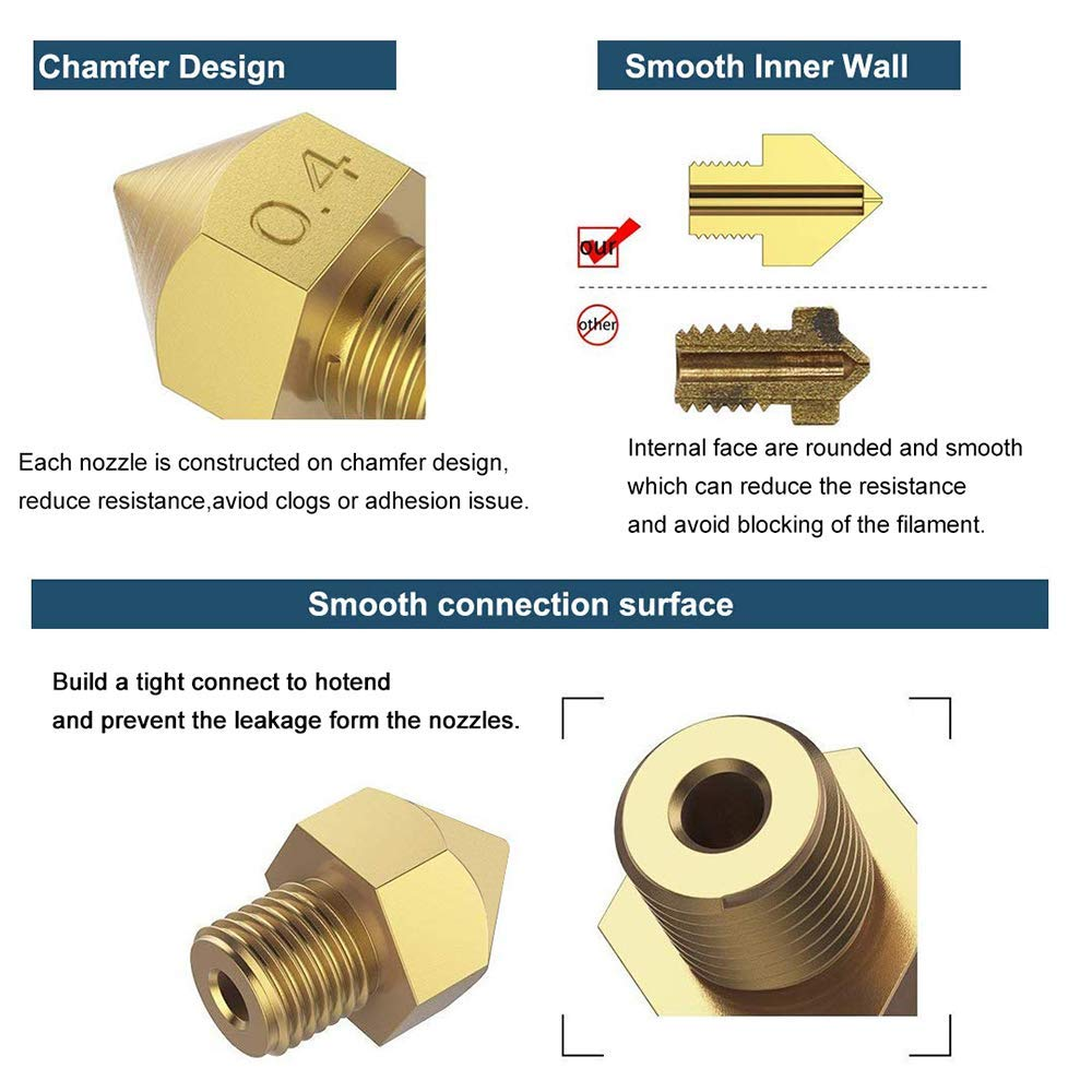 0.4mm MK8 Extruder Nozzle Exterior Details and Features