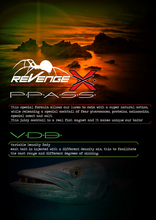 "Laden Sie das Bild in den Galerie-Viewer, Attractor Shad Evo 3"" and 5"" by Revenge X"