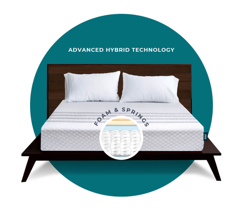 leesa hybrid mattress - advanced hybrid technology - foam and springs