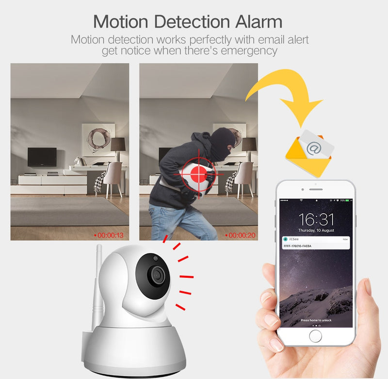 Home Security IP Camera with Night Vision + Baby Monitor + Sensor by SONY