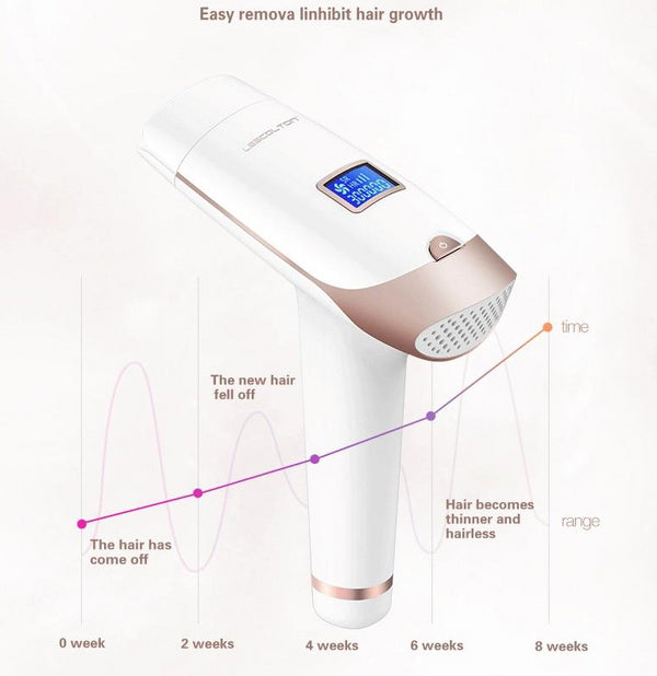 High-End 3in1 700000 Laser Permanent Hair Remover