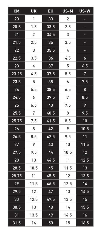 Table of footwear sizes