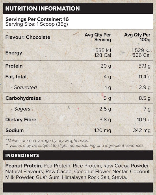 Nutrition Facts For Muscle Nation Plant Protein