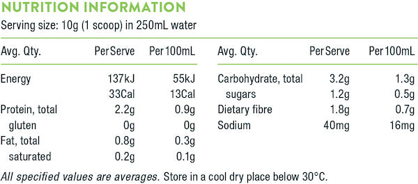 Nutrition Facts For Nuzest Good Green Vitality 300g (Pre-Order)