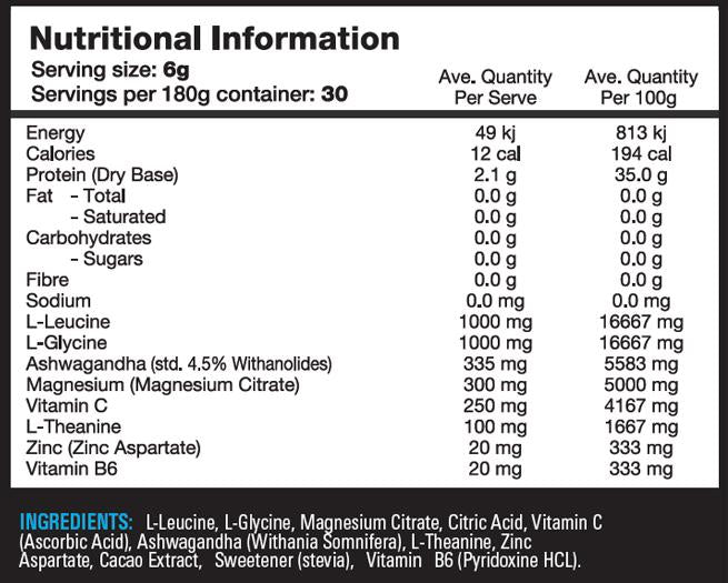 Nutrition Facts For Macro Mike Adrenal Doctor