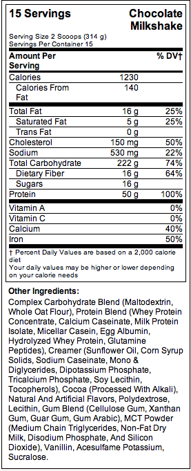 Nutrition Facts For BSN True Mass 4.5kg