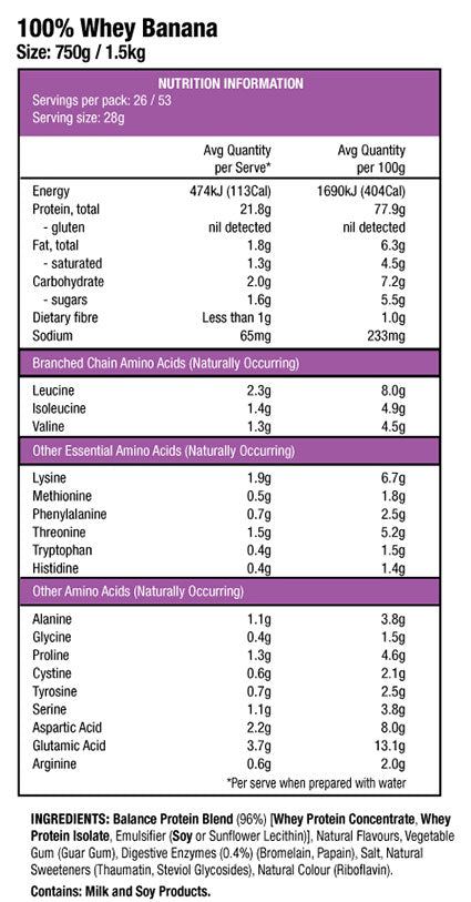 Nutrition Facts For Balance 100% Whey Natural 750g
