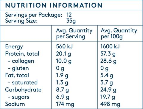 Nutrition Facts For Dose & Co Collagen Whey Protein Powder 420g