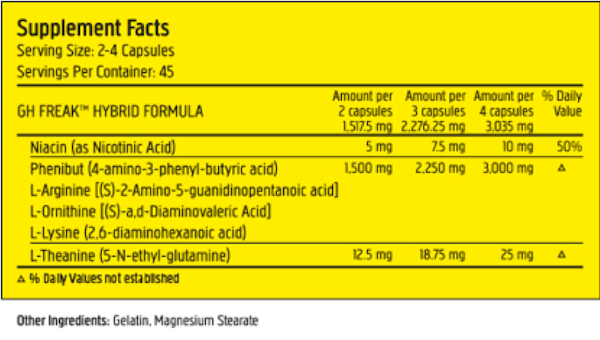 Nutrition Facts For PharmaFreak GH Freak