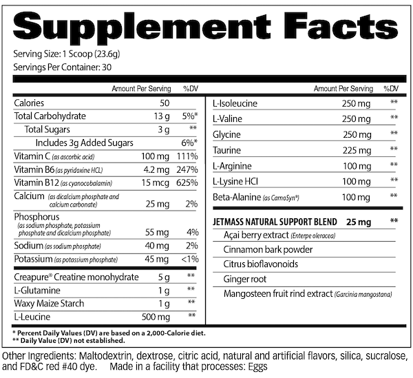 Nutrition Facts For GAT Jet Mass