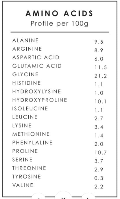 Nutrition Facts For Mitchells Nutrition Marine Collagen Peptides
