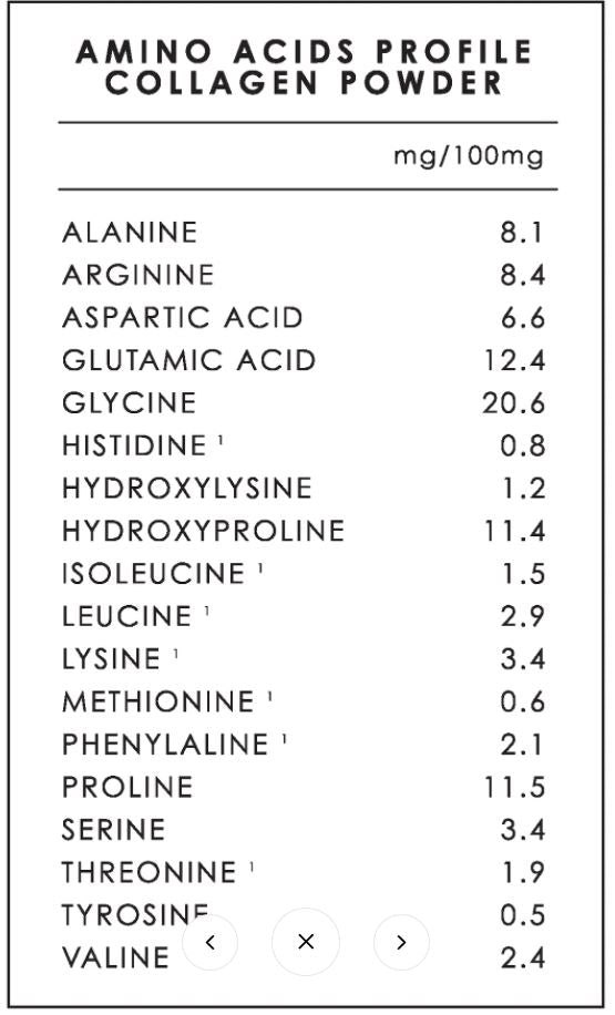 Nutrition Facts For Mitchells Nutrition Collagen Peptides