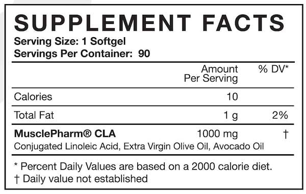 Nutrition Facts For MusclePharm CLA 90 Softgels