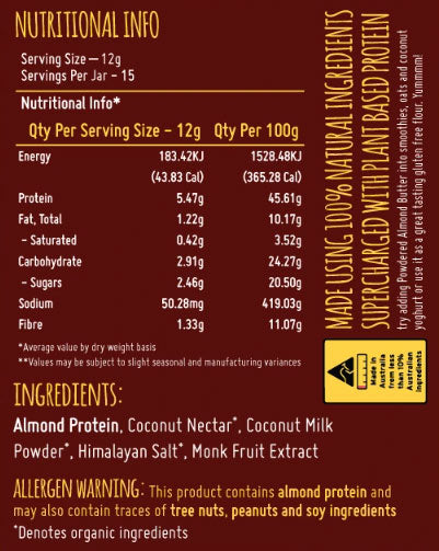 Nutrition Facts For Macro Mike AB+