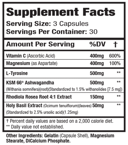 Nutrition Facts For MuscleSport Adrenal Revolution
