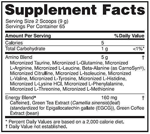 Nutrition Facts For Optimum Nutrition Amino Energy + Electrolytes 65 Serves