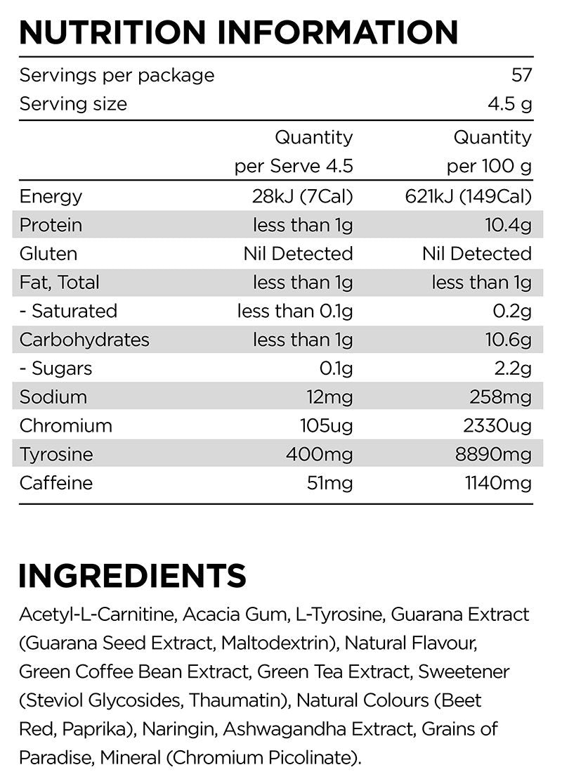 Nutrition Facts For PranaOn Phyto Shred