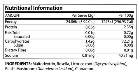 Nutrition Facts For ATP Licorice Super Booster Tea