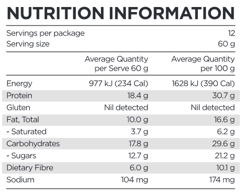 Nutrition Facts For PranaOn Plant Protein Bars