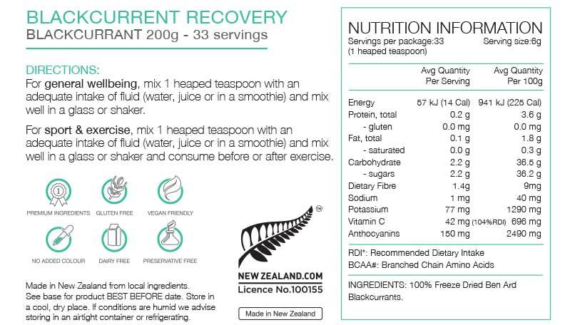 Nutrition Facts For PURE Blackcurrant Recovery 200g