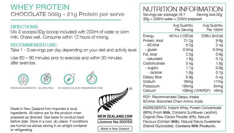 Nutrition Facts For PURE Whey Protein