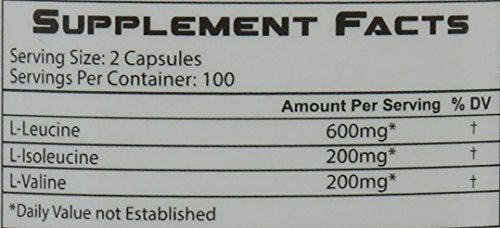 Nutrition Facts For RSP Nutrition BCAA 100 Caps
