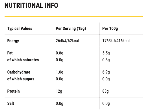 Nutrition Facts For SiS BCAA Perform 225g