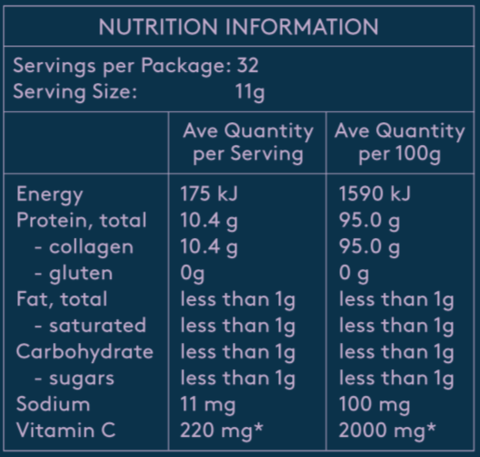 Nutrition Facts For Dose & Co Marine Collagen Powder 200g