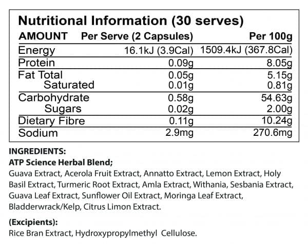 Nutrition Facts For ATP Vital Food