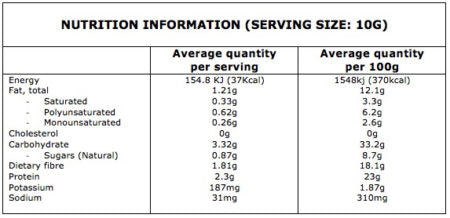 Nutrition Facts For Vital Greens 1kg