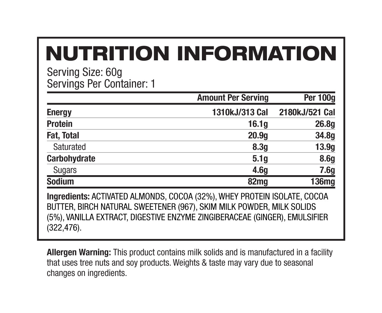 Nutrition Facts For Vitawerx Chocolate Coated Almonds
