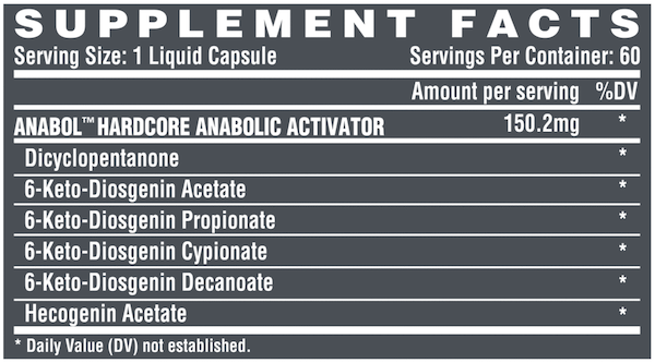 Nutrition Facts For Nutrex Anabol Hardcore