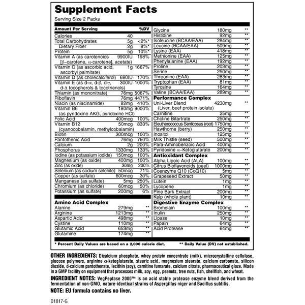 Nutrition Facts For Universal Animal Pak 15