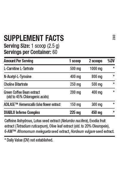 Nutrition Facts For ANS Performance Diablo V2 Thermo Powder 60 serve