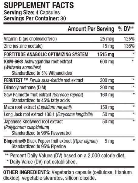 Nutrition Facts For ANS Performance Fortitude II Natural Testosterone Amplifier