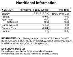 Nutrition Facts For ATP Cort Rx
