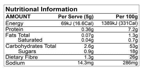 Nutrition Facts For ATP Science Gutright Daily