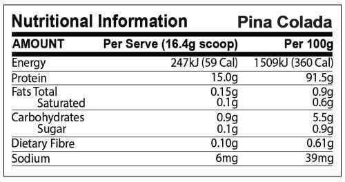 Nutrition Facts For ATP Science NoWay Collagen Protein 1kg