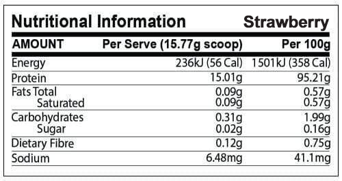 Nutrition Facts For ATP Science NoWay Collagen Protein 500g